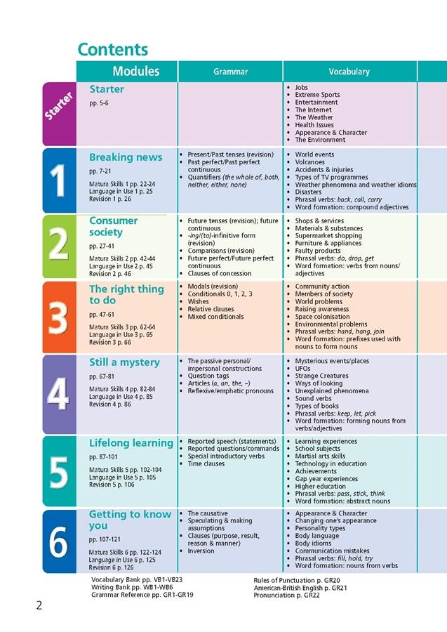 matura prime time pre intermediate pdf